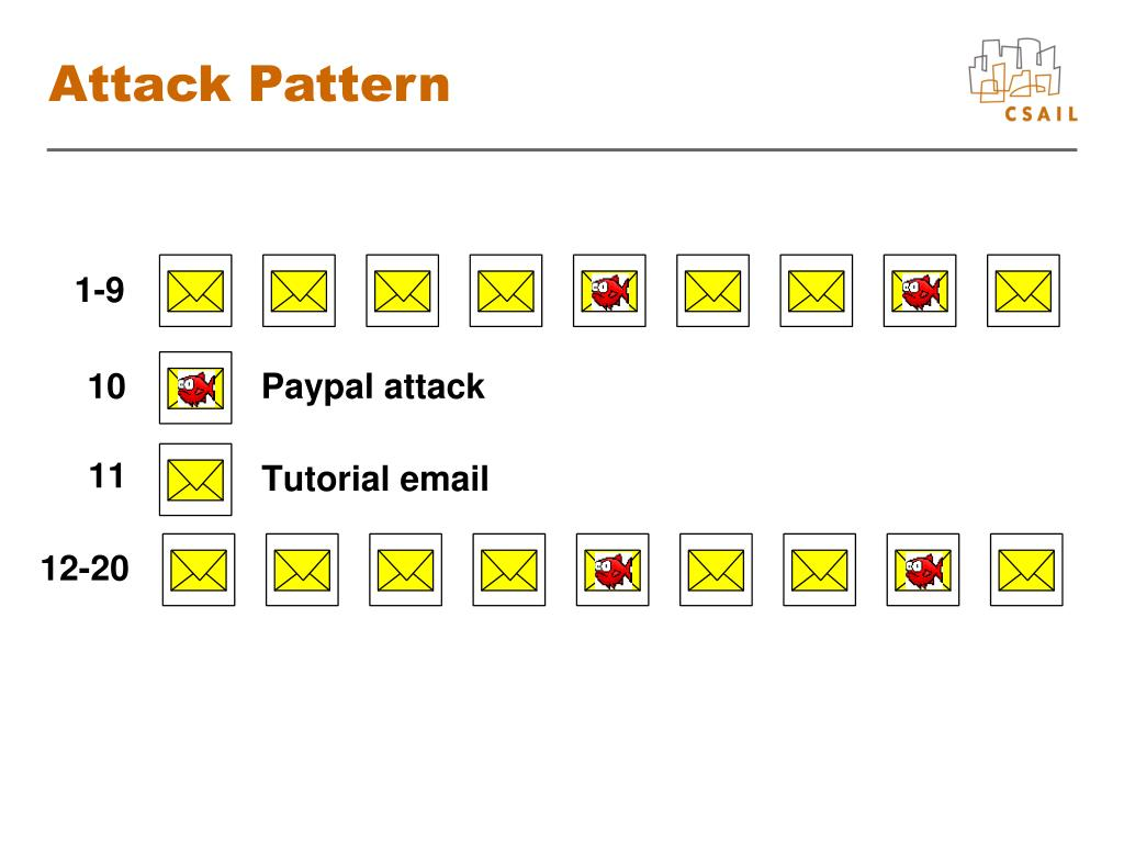 Attack Pattern
