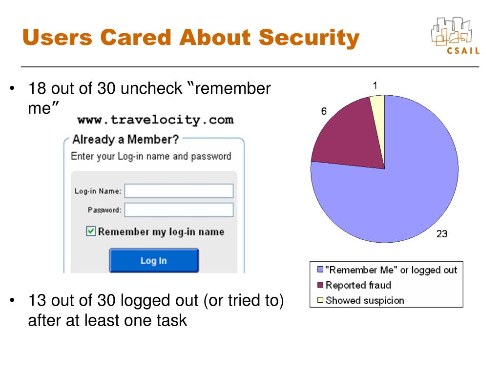 Users Cared About Security