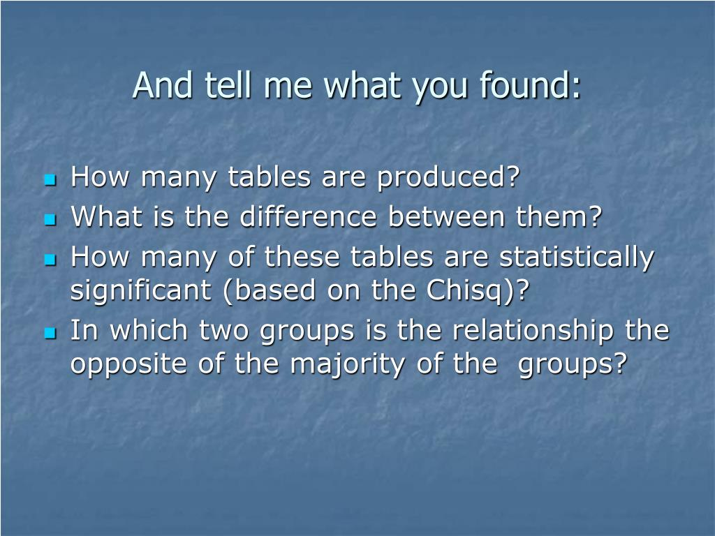 And tell me what you found: