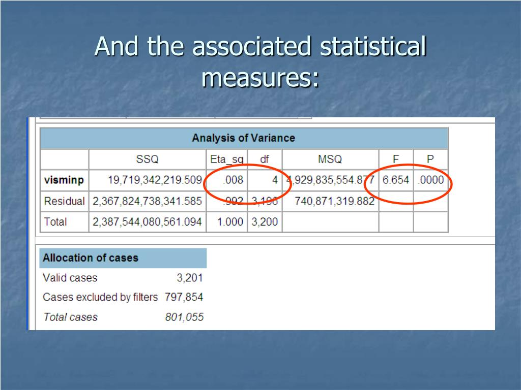 And the associated statistical measures: