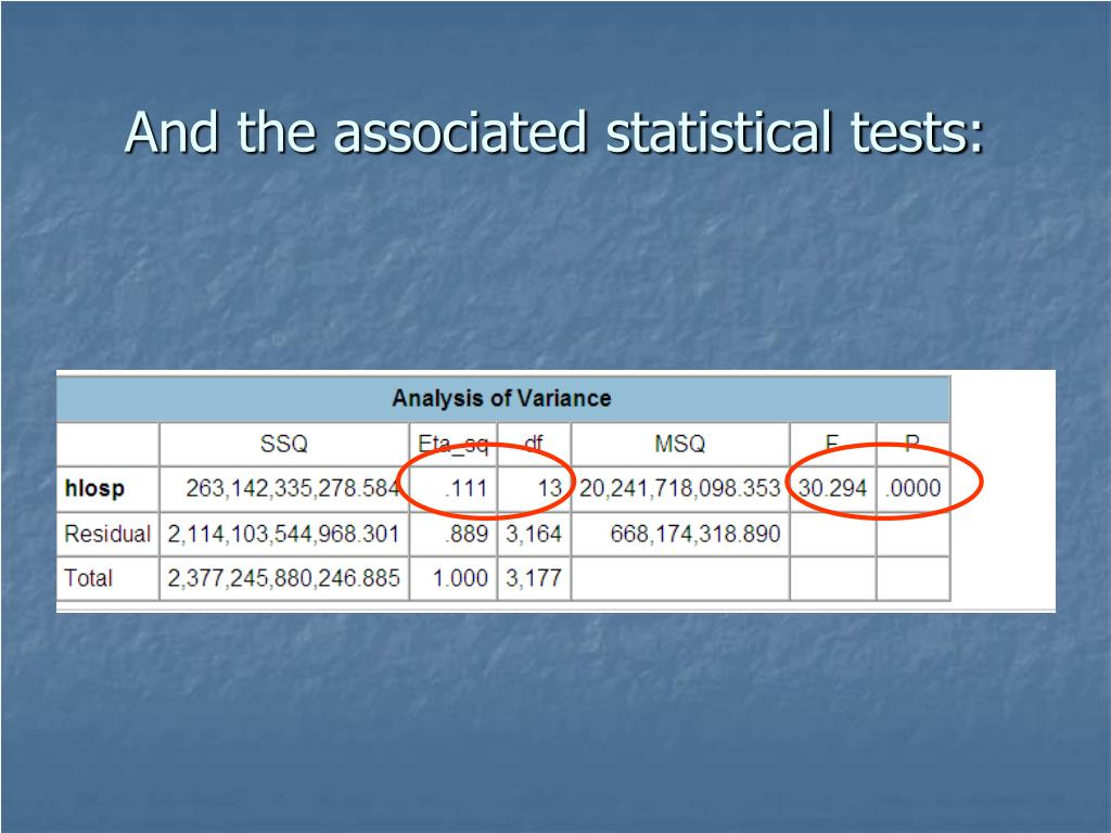 And the associated statistical tests: