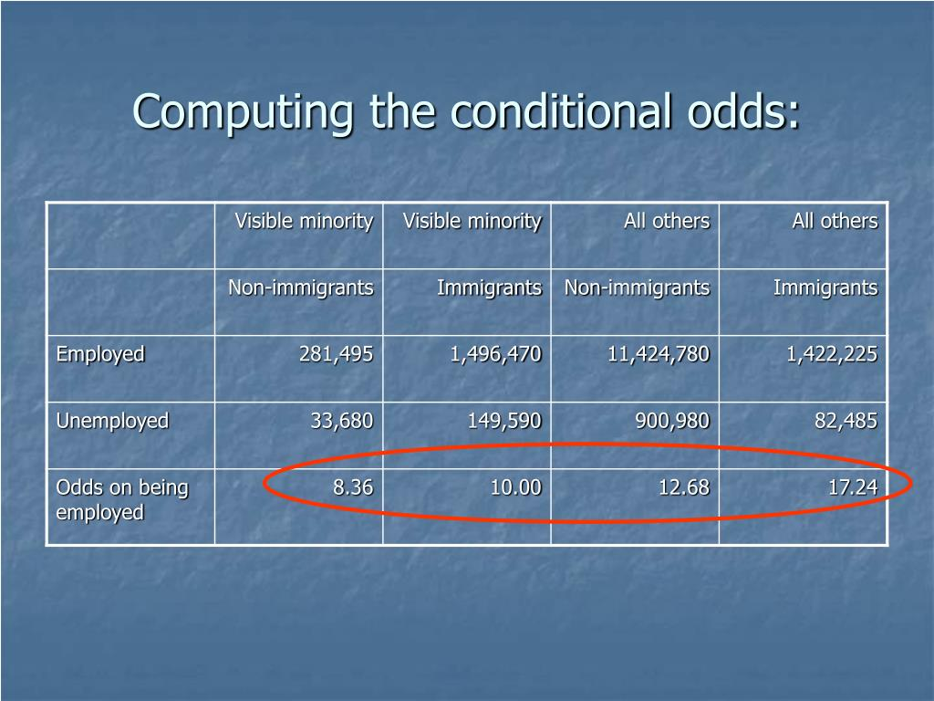 Computing the conditional odds: