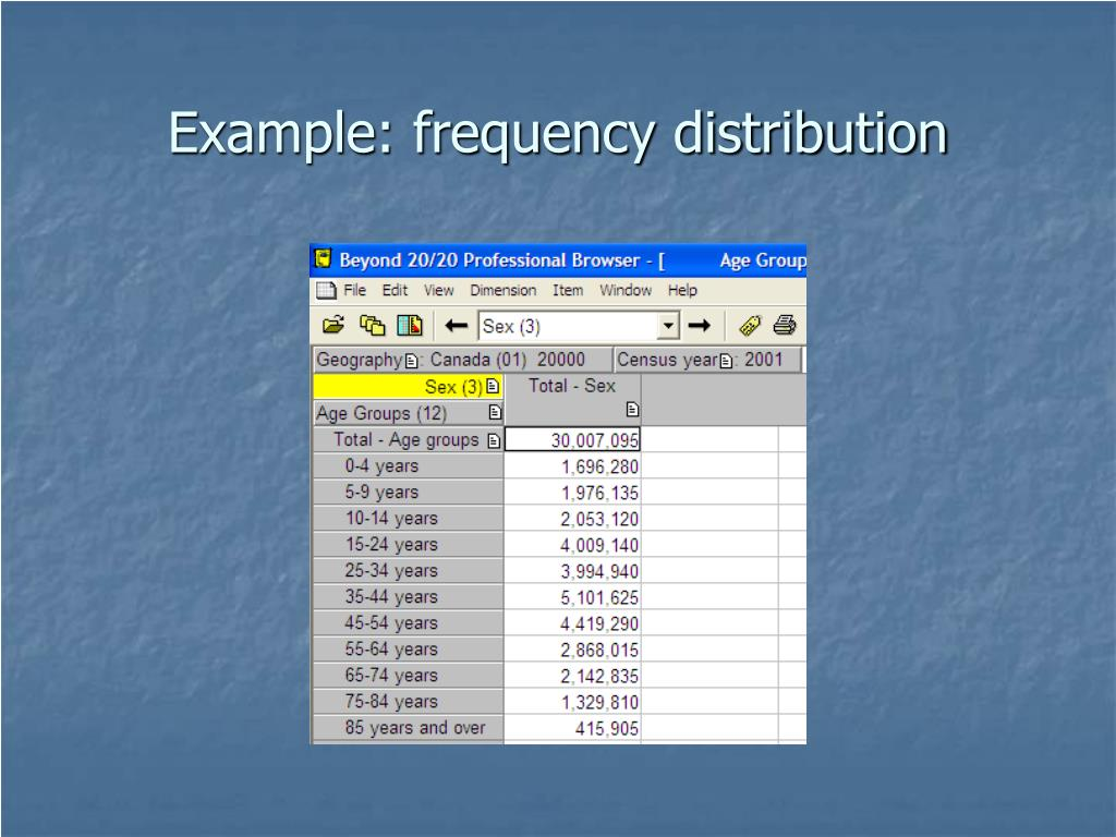 Example: frequency distribution