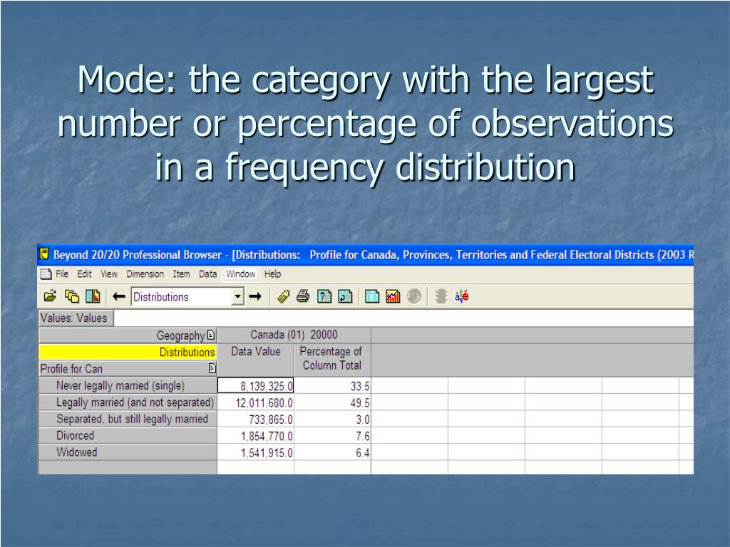 Mode: the category with the largest number or percentage of observations in a frequency distribution