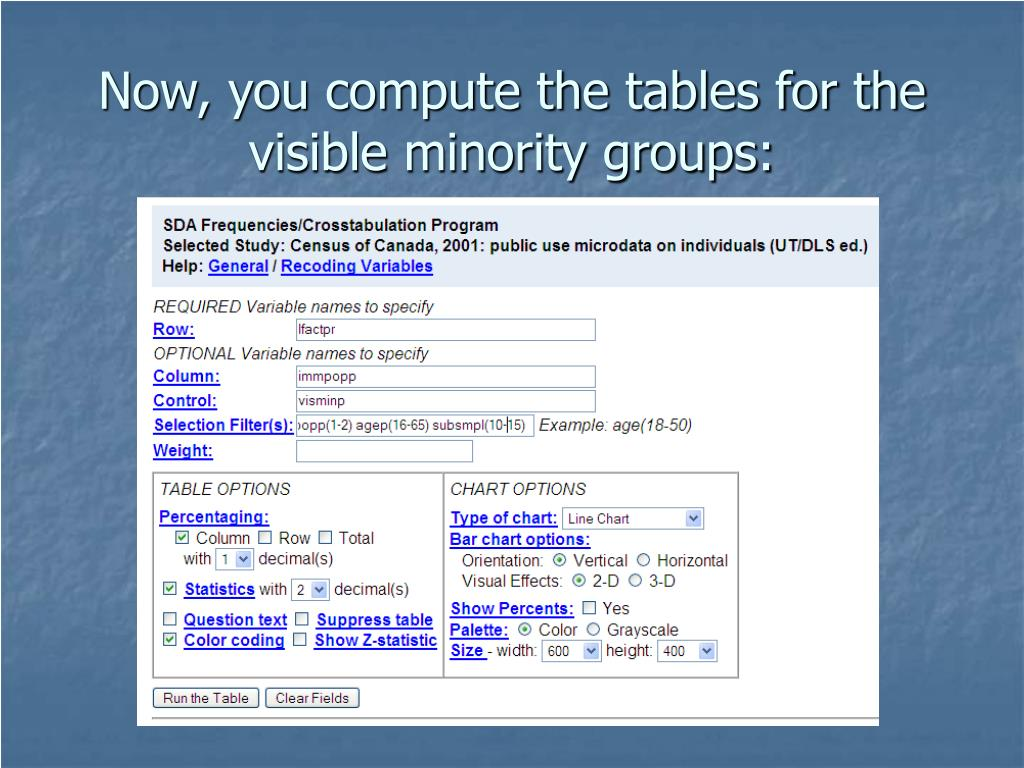 Now, you compute the tables for the  visible minority groups: