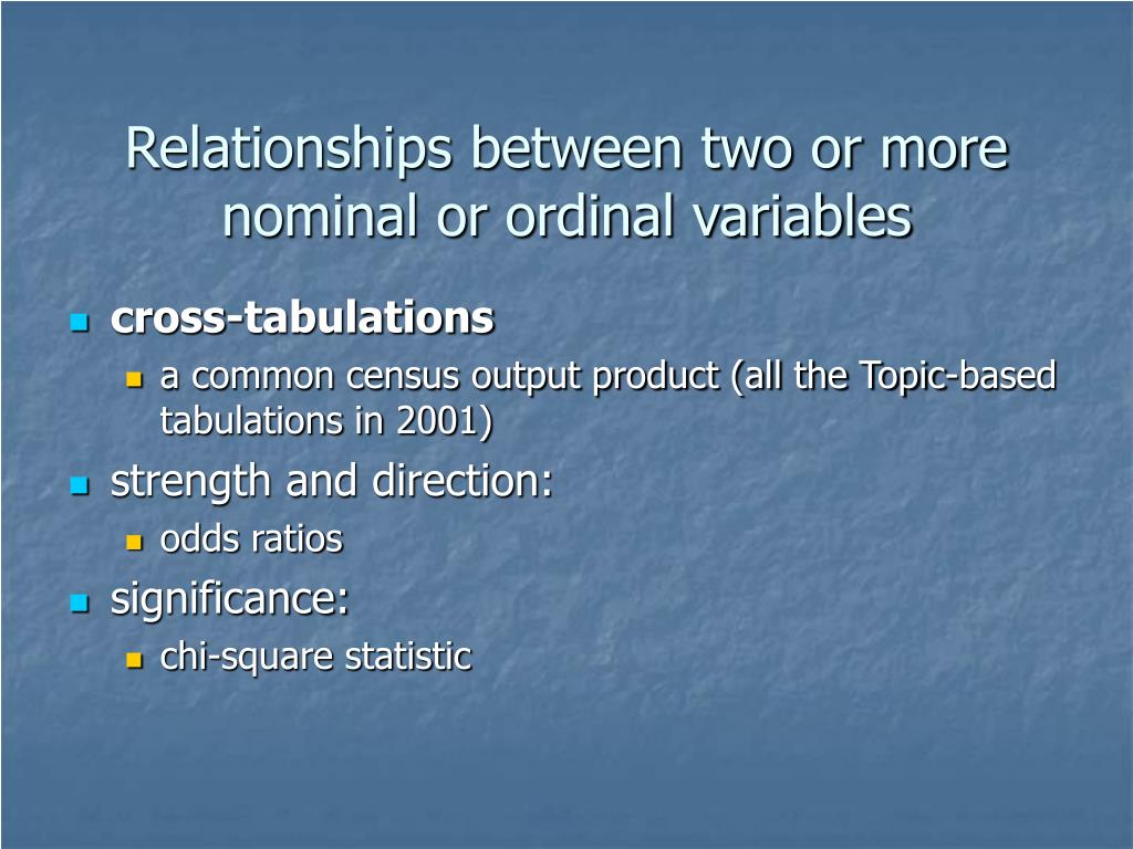 Relationships between two or more nominal or ordinal variables