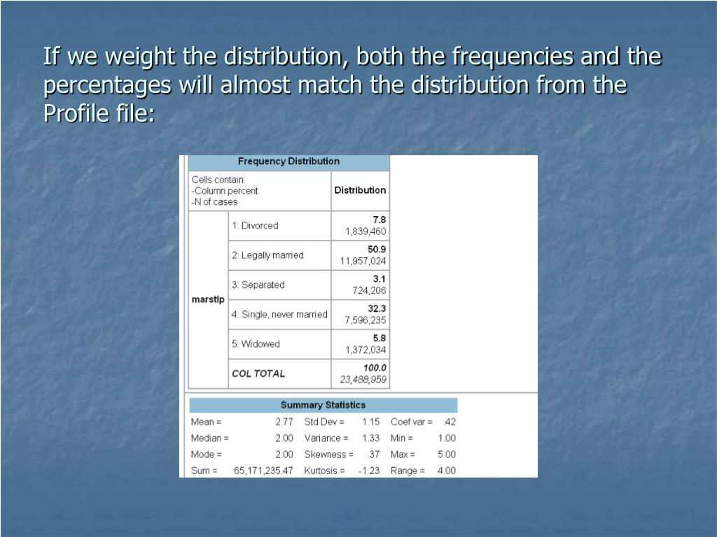 If we weight the distribution, both the frequencies and the percentages will almost match the distribution from the Profile file: