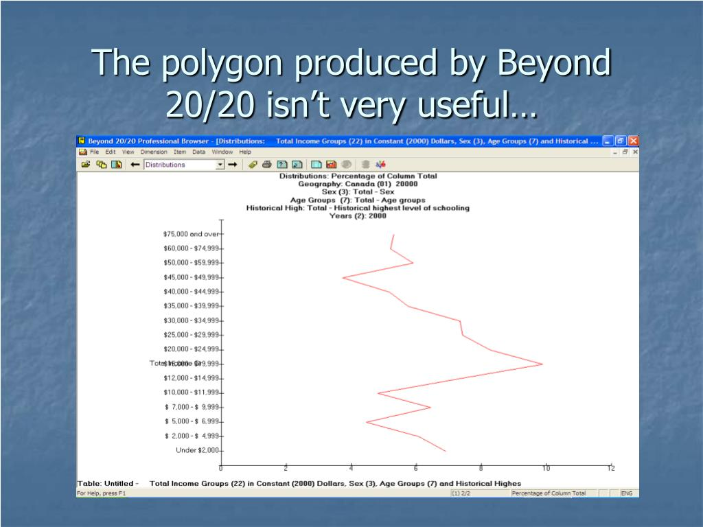 The polygon produced by Beyond 20/20 isn't very useful…