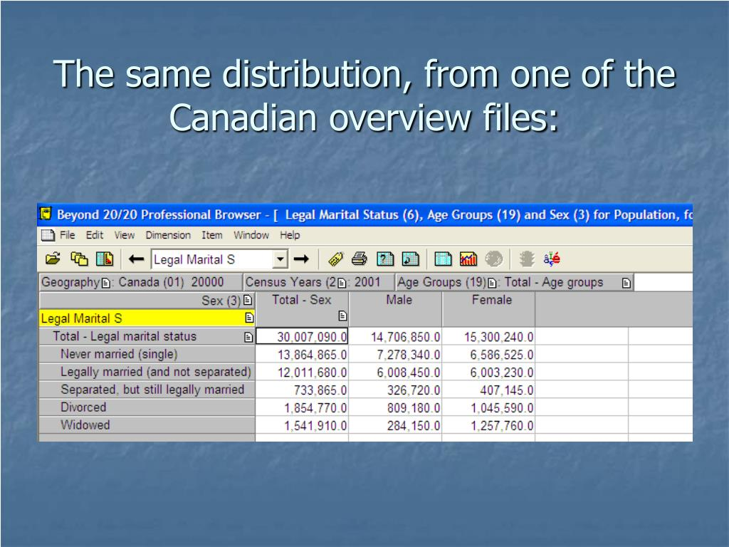 The same distribution, from one of the Canadian overview files: