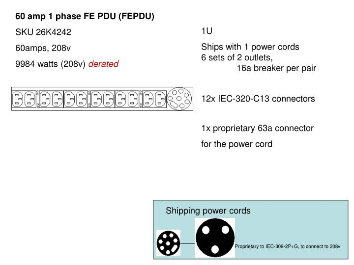 60 amp 1 phase FE PDU (FEPDU)