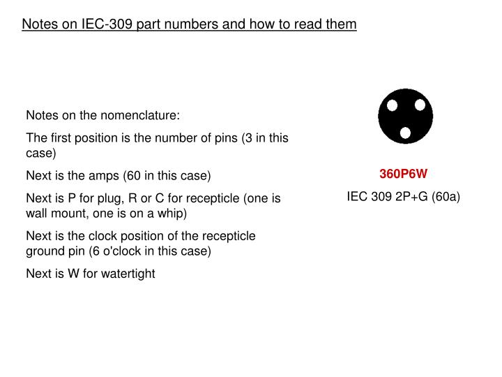 Notes on IEC-309 part numbers and how to read them