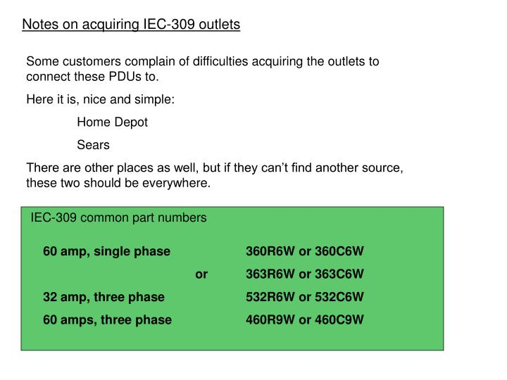 IEC-309 common part numbers