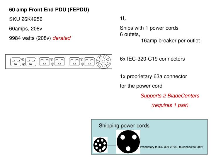 60 amp Front End PDU (FEPDU)