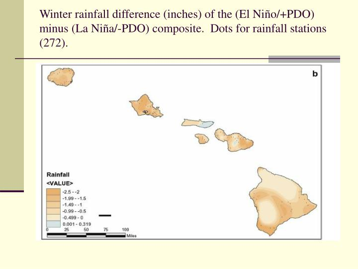 Winter rainfall difference (inches) of the (El Ni
