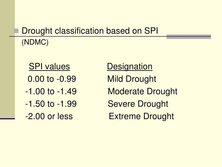 Drought classification based on SPI