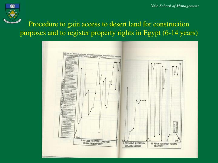 Procedure to gain access to desert land for construction purposes and to register property rights in Egypt (6-14 years)