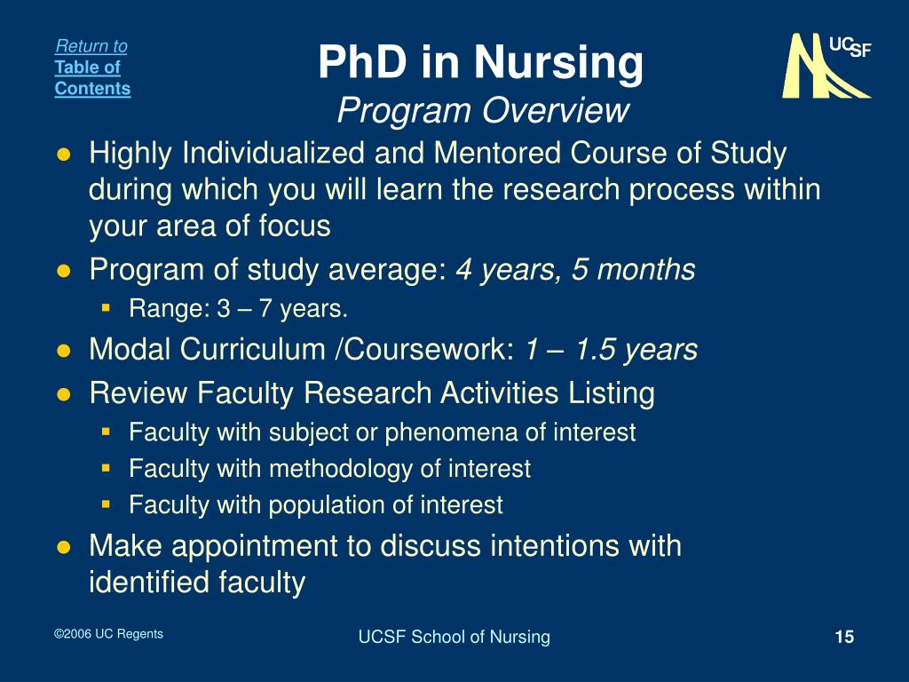 PhD in Nursing