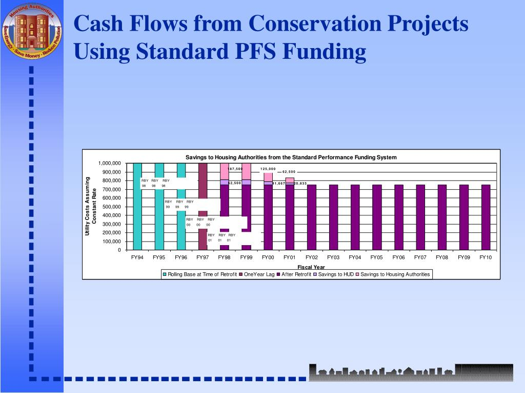 Cash Flows from Conservation Projects Using Standard PFS Funding