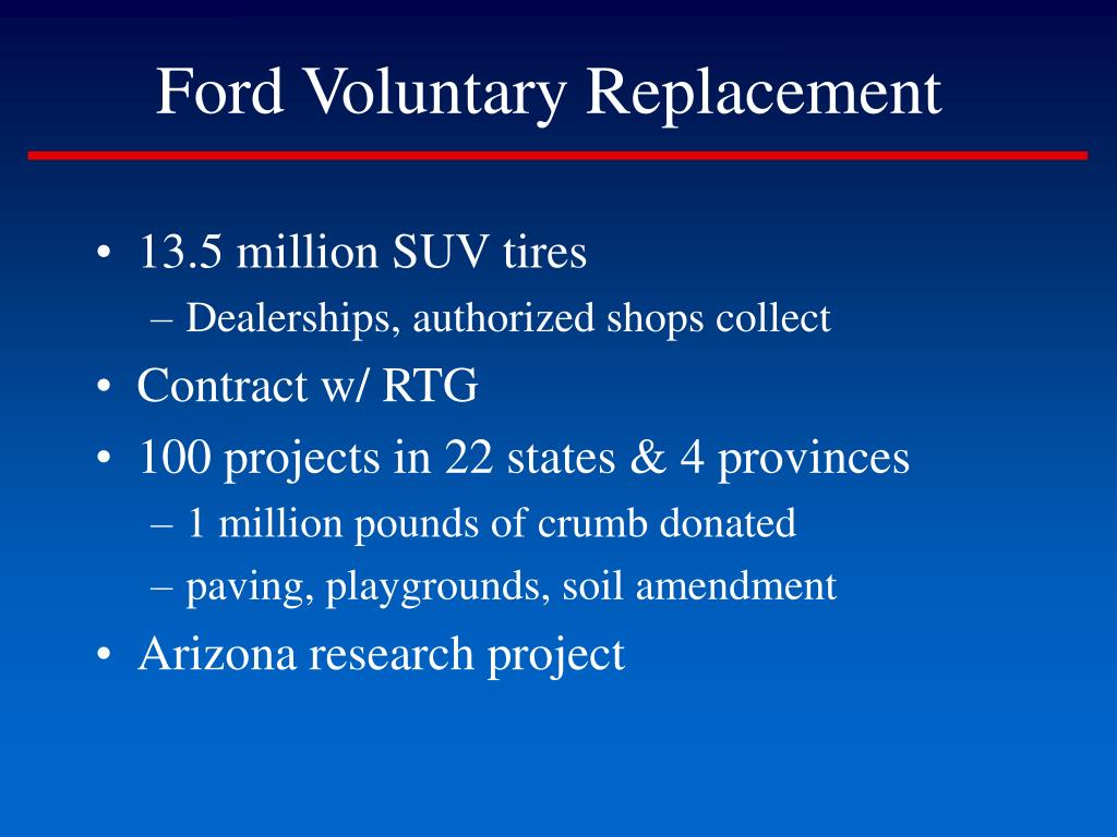 Ford Voluntary Replacement