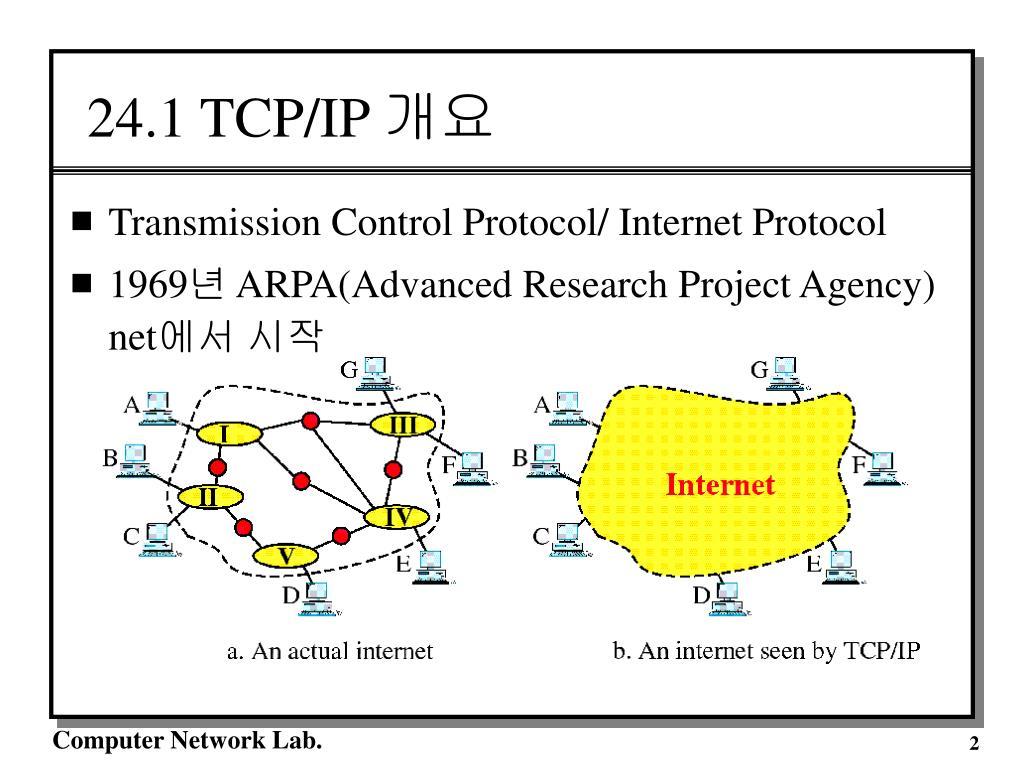 24.1 TCP/IP