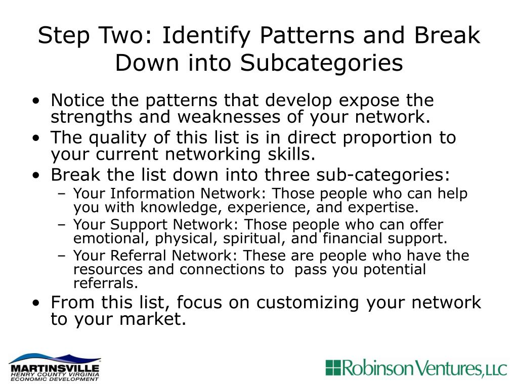 Step Two: Identify Patterns and Break Down into Subcategories