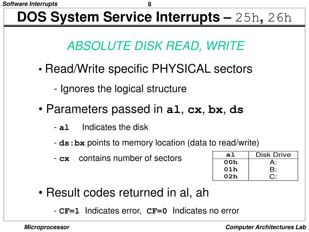 DOS System Service Interrupts –