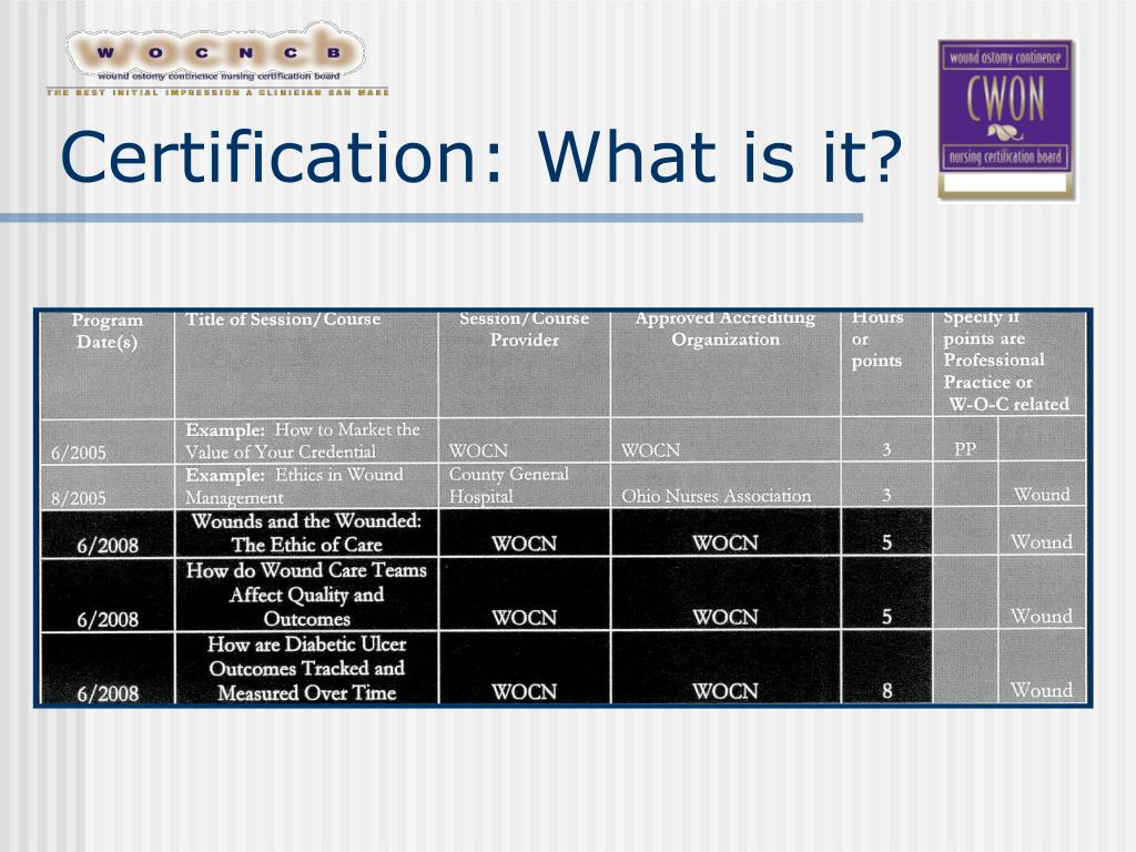 Certification: What is it?