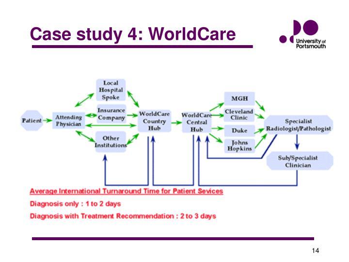 Case study 4: WorldCare