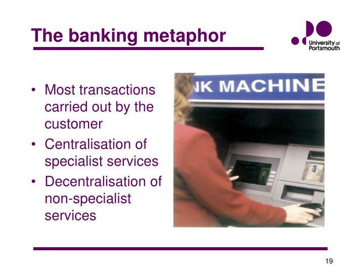 The banking metaphor
