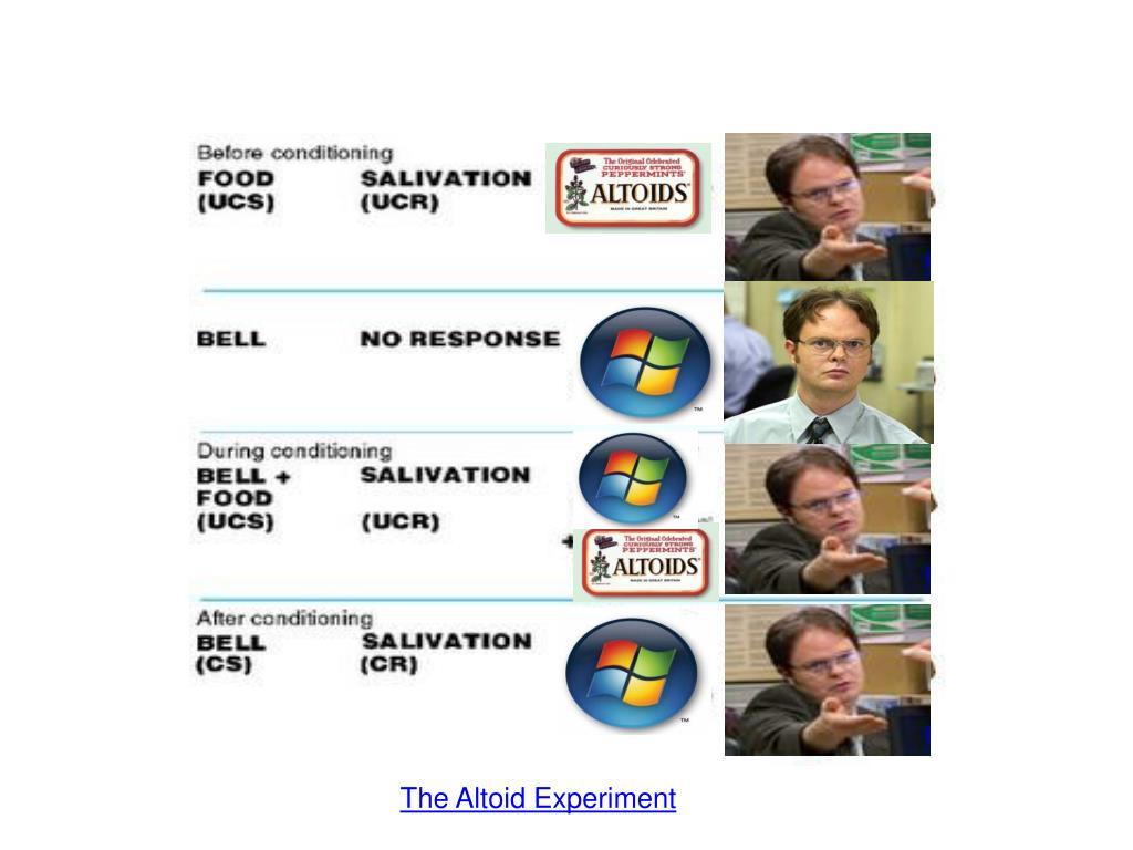The Altoid Experiment