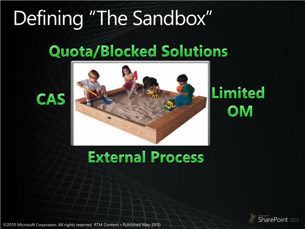 "Defining ""The Sandbox"""