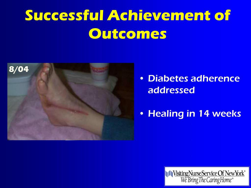 Diabetes adherence addressed