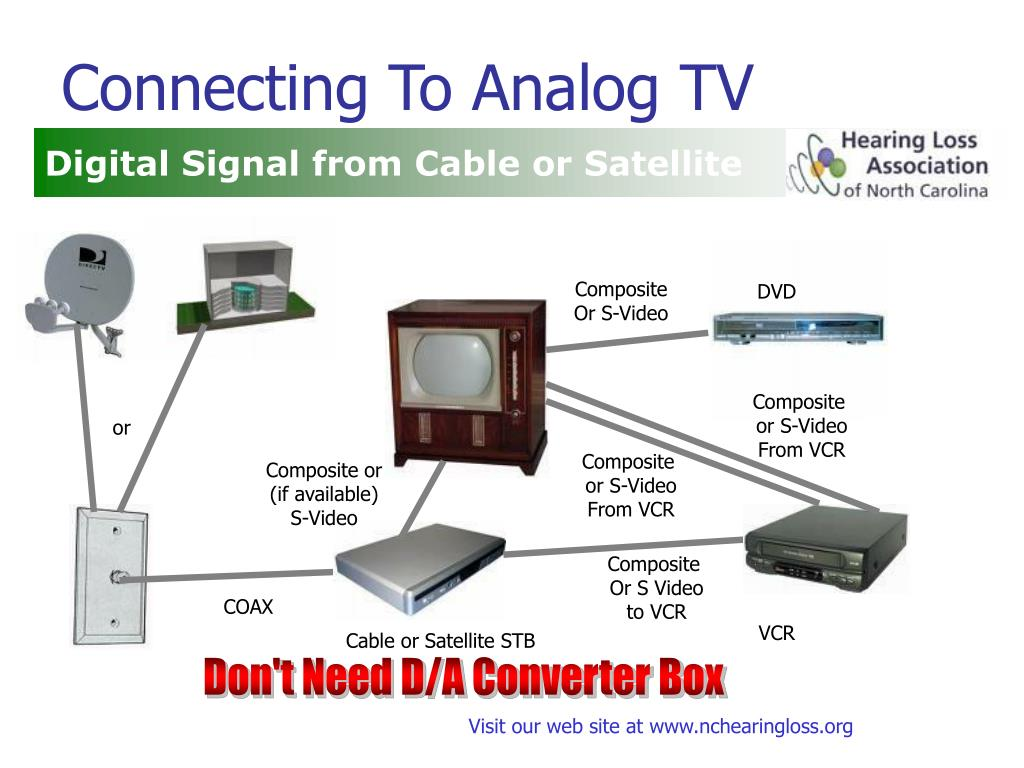 Connecting To Analog TV