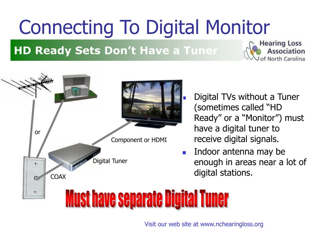 Connecting To Digital Monitor