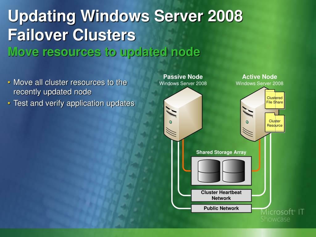 Updating Windows Server 2008 Failover Clusters