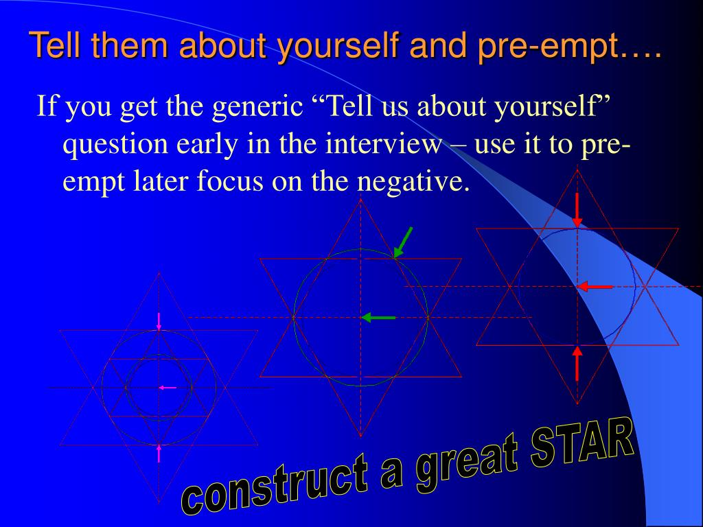 Tell them about yourself and pre-empt….