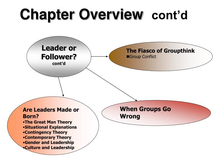 Chapter overview cont d