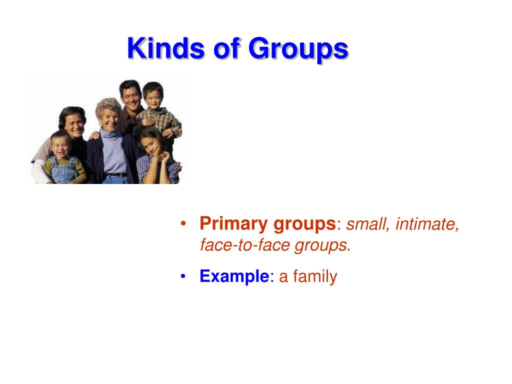 Kinds of Groups