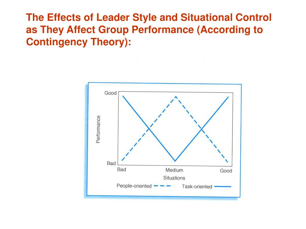 The Effects of Leader Style and Situational Control as They Affect Group Performance (According to Contingency Theory):