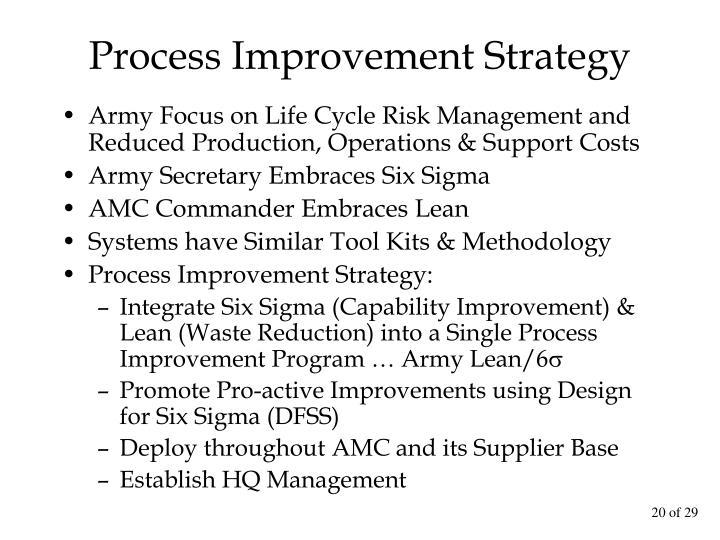 Process Improvement Strategy