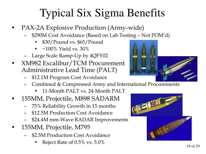 Typical Six Sigma Benefits