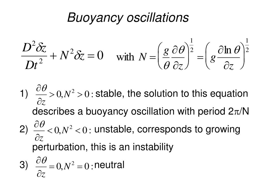 Buoyancy oscillations