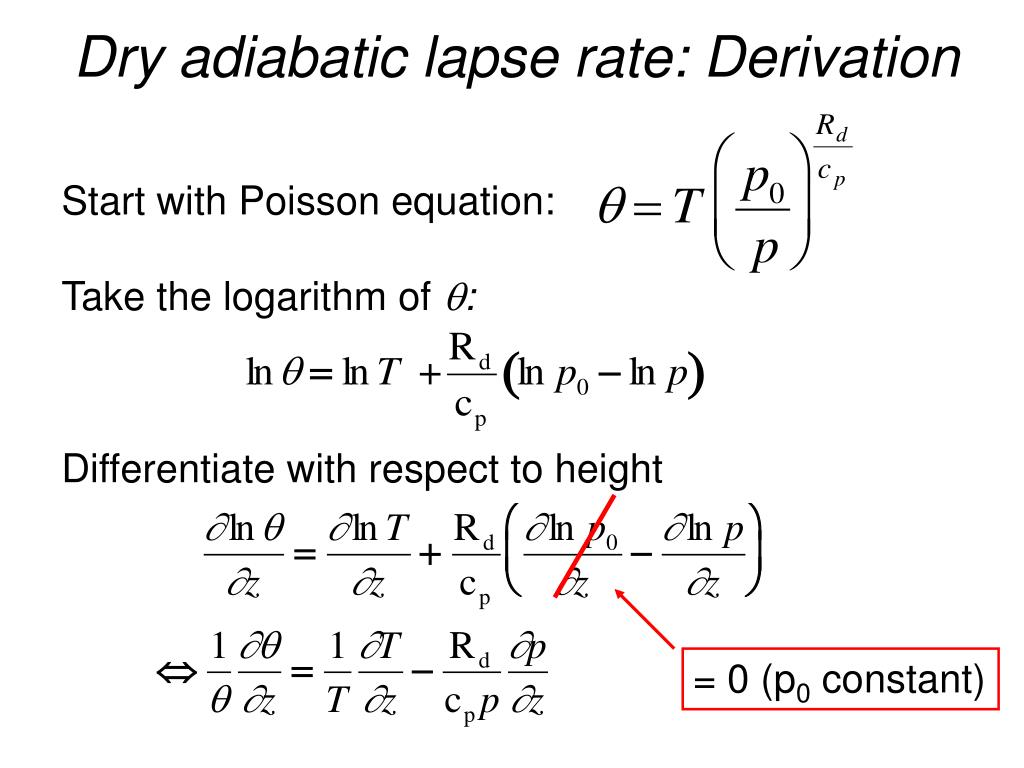 Dry adiabatic lapse rate: Derivation
