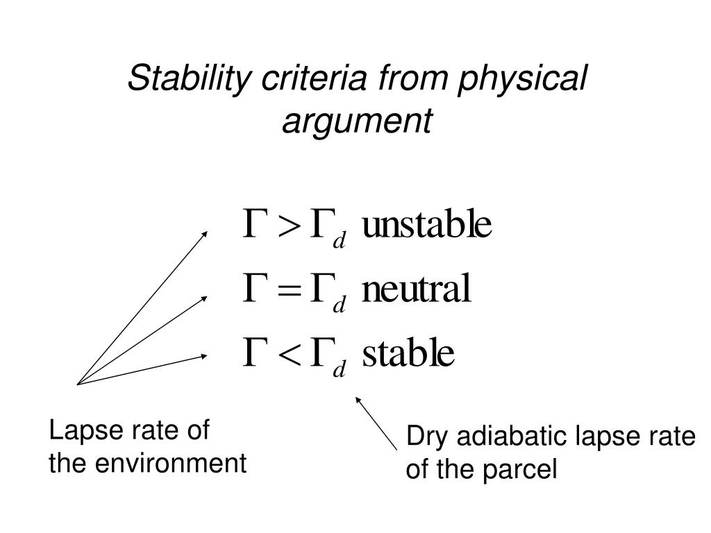 Stability criteria from physical argument