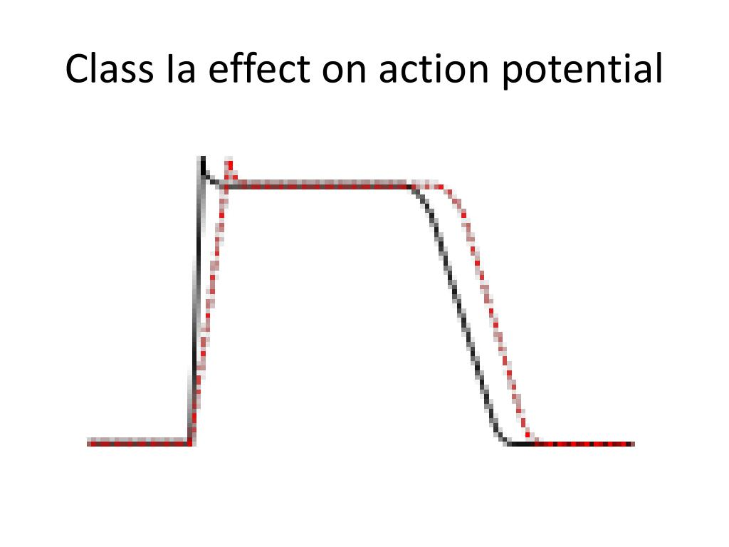 Class Ia effect on action potential