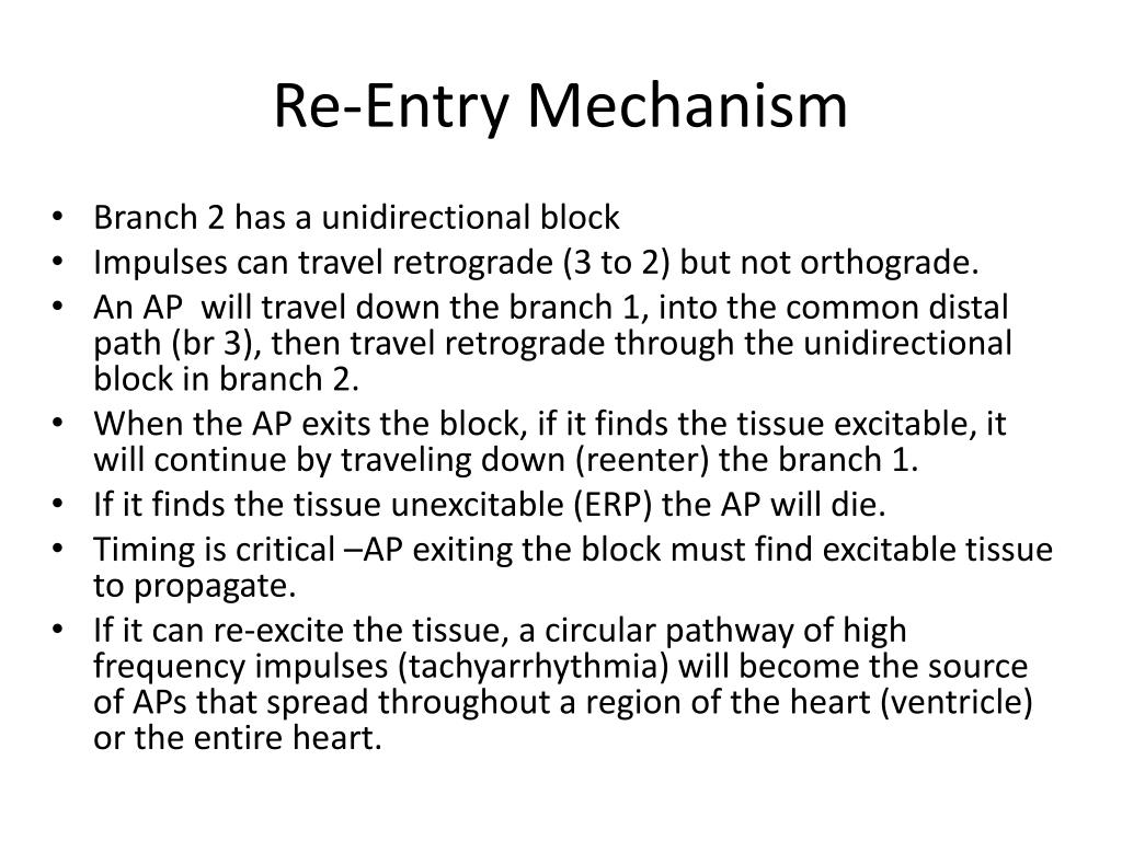 Re-Entry Mechanism
