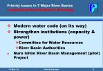 priority issues in 7 major river basins legislation institutional strategy