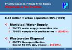 priority issues in 7 major river basins magnitude of the problem