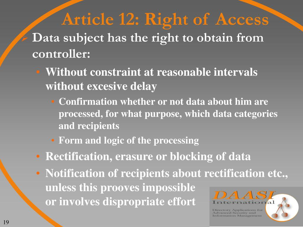 Article 12: Right of Access