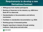 requirements to develop a new derivatives contract